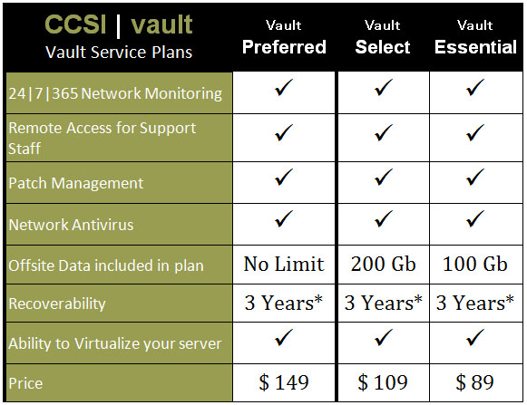 data backup and recovery pricing