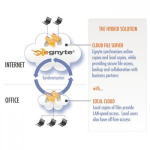 egnyte-hybrid-cloud