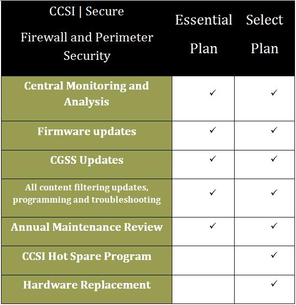 ccsi | secure